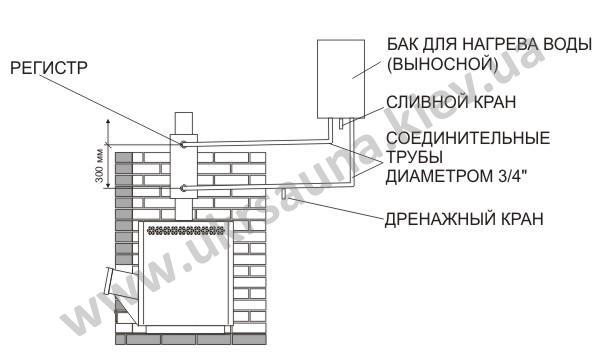 Теплообменник для печей теплодар Паяный теплообменник конденсатор Машимпэкс CA6A-UM Новосибирск